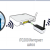 Интернет-термостат SALUS iT500 10037