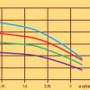 Насос скважинный OPTIMA 3.5SDm2/17 0.9 кВт 97м + пульт +кабель 15м 10332